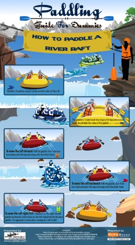 Paddling Guide for Dummies Infographic by CRATEINC